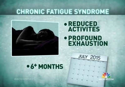 May 12th is Chronic Fatigue Syndrome Awareness Day
